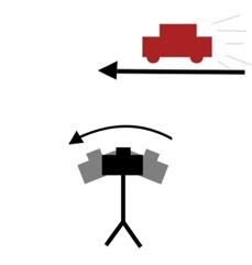 panning camera photography diagram car red