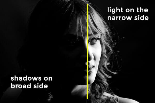 narrow lighting example