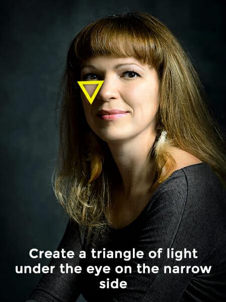 rembrandt lighting example