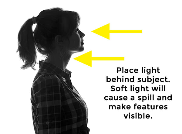 silhouette lighting example